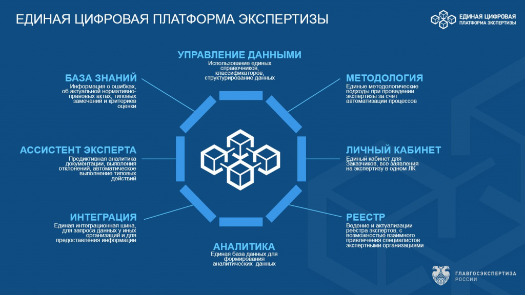 Горский Структура ЕЦПЭ Screenshot_3.jpg